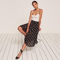 It shopping list: Polka dot Fever!