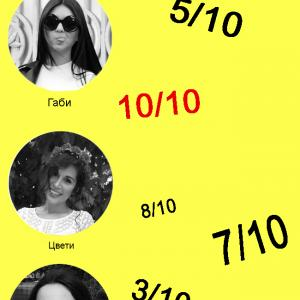 Fashion наградите BOF 500. Редакторите гласуват по съвест, вижте кой печели!